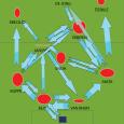 FC Utrecht leek aanvankelijk een makkelijke prooi voor Ajax in eigen huis, maar niets bleek minder waar. De Amsterdammers vervielen in dezelfde fouten als vorige week tegen Feyenoord. Een uitgebreide […]