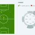 Razend was Theo Janssen op 'zijn' supporters. Doet Vitesse eindelijk weer bovenin mee, fluiten de fans hun eigen spelers uit. Tussendoor gaf het clubicoon met een slechte terugspeelbal twee punten […]