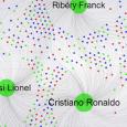 Vier jaar lang werd Cristiano Ronaldo afgetroefd door Lionel Messi, maar gisteravond mocht hij in tranen de FIFA Ballon d'Or 2013 in ontvangst nemen. Hoe kwam deze verkiezing tot stand? […]